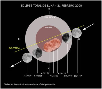 eclipse2122008pacobellido.jpg